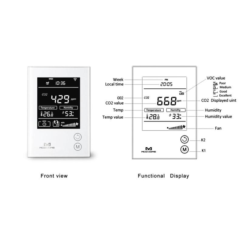MCO Home - CO2 Sensor